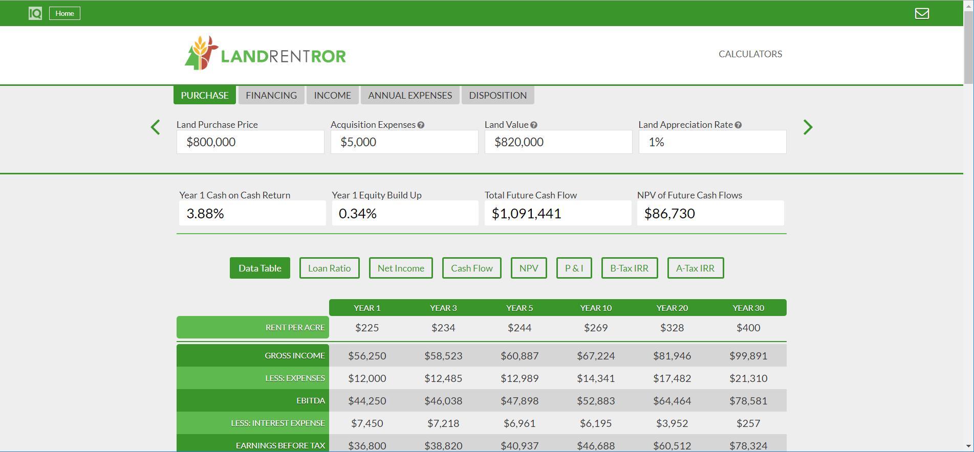 Land Rent Rate of Return Calculator Image